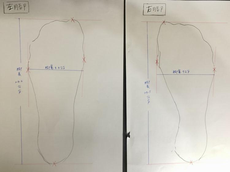 測量左右腳的腳長與腳寬