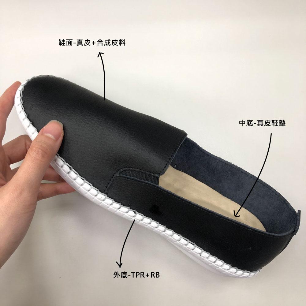 鞋子結構與材質標示